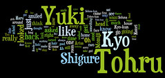 Fruits Basket Novel Style Wordle
