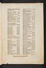 Book label in Duranti, Guilelmus: Rationale divinorum officiorum