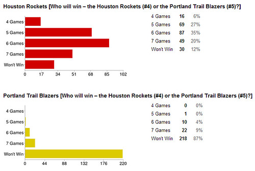 2014rockets-trailblazers