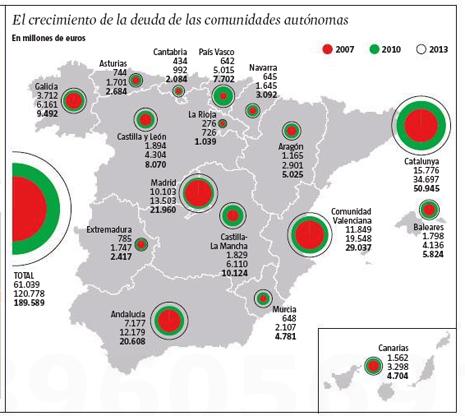 13h04 LV Incremento deuda Cataluña y CCAA Uti 465