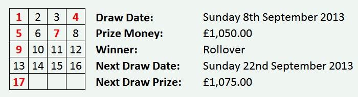 Dock Lottery