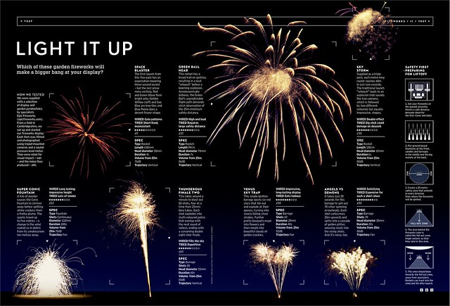 Wired Magazine November 2013 - Epic Fireworks