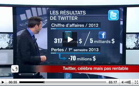 TwitterRF