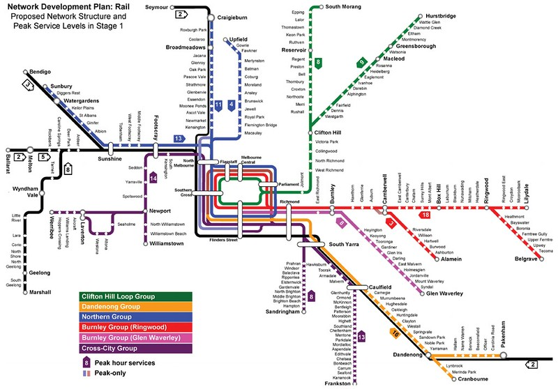 PTV rail Network Development Plan - stage 1