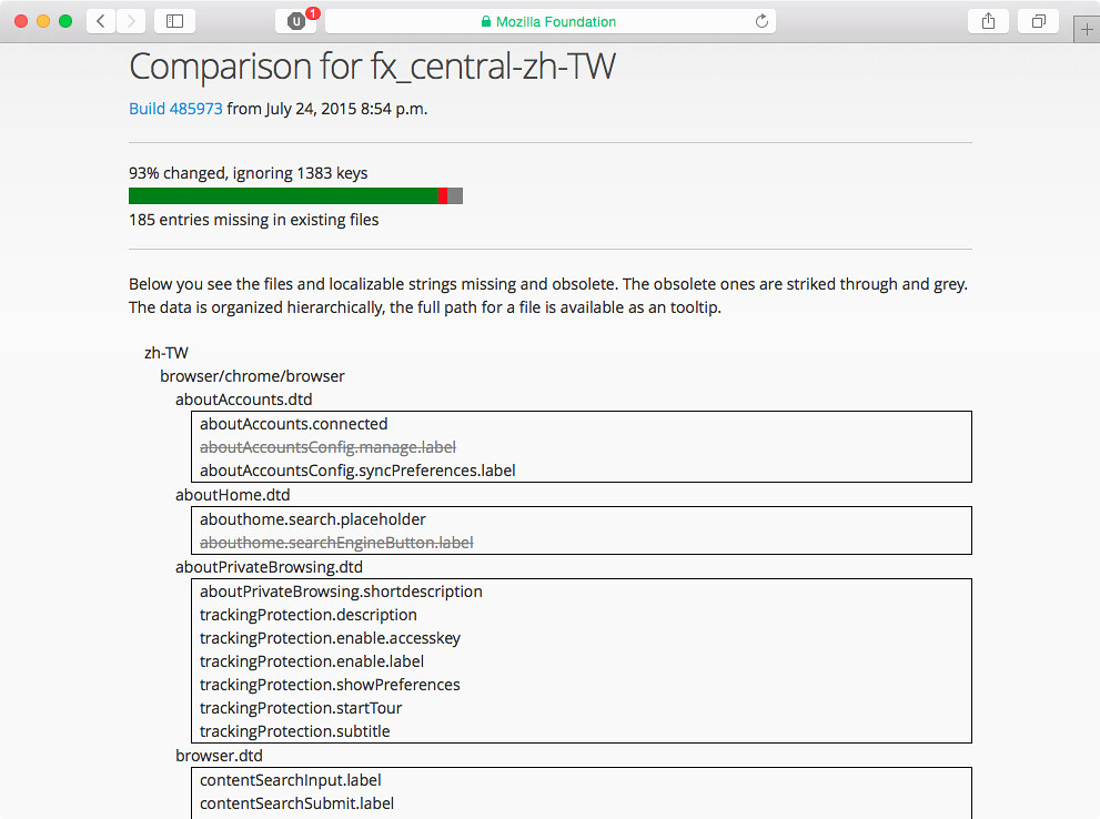 Firefox l10n stat