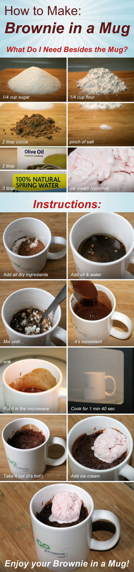 微波爐2分鐘做馬克杯布朗尼 Brownie in a Mug-20130822