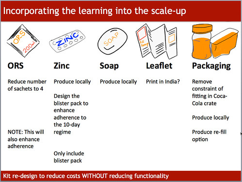 Product innovation into scale-up