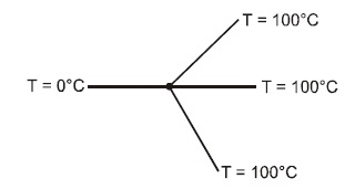 KVPY SB/SX - Part 2 - Physics - Question 100