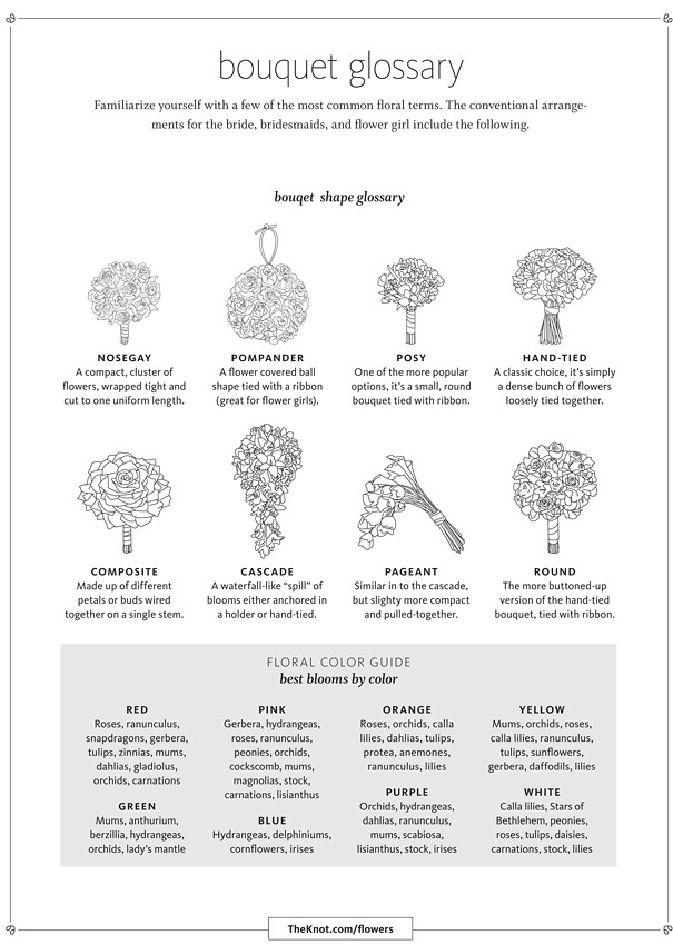 Bouquet-Shape-Glossary