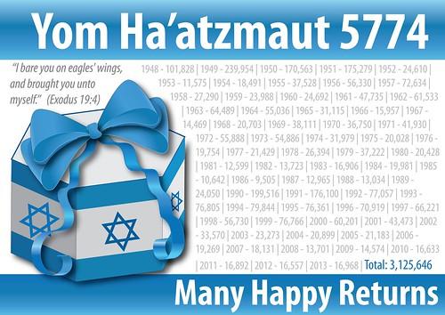 Yom Ha'atzmaut 5774
