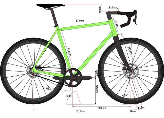 Single Speed Cyclocross bikes… – Go Means Go!