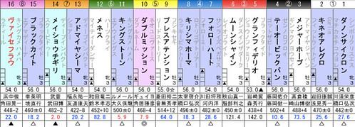 140111_京都5R