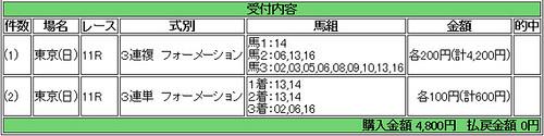 140202_根岸S馬券