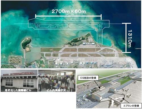 那覇空港第二滑走路画像
