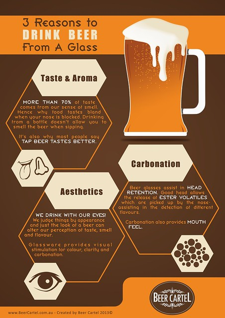 Drinking-Beer-From-A-Glass