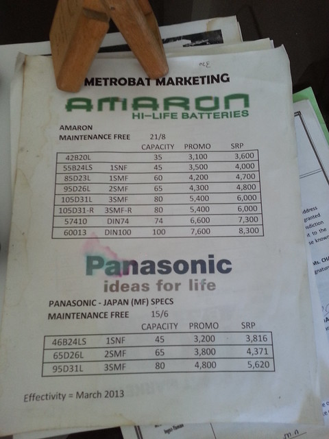 Honda Car Dealership >> Amaron battery - Page 63