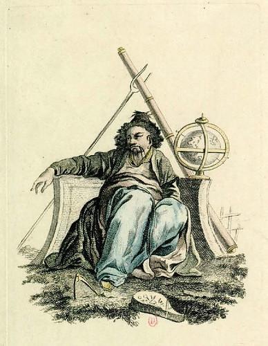 021-Figuras chinas-Oeuvre gravé de Jean Pillement..1767-Vol 6- INHA