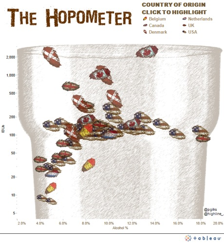 The_Hopometer