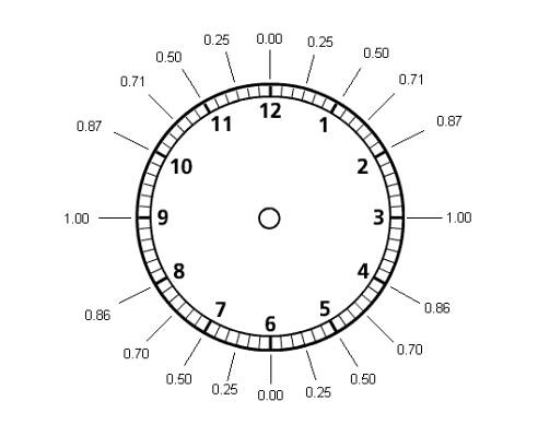 Wind Clock Resized