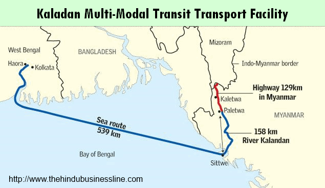 Kaladan Transport Project