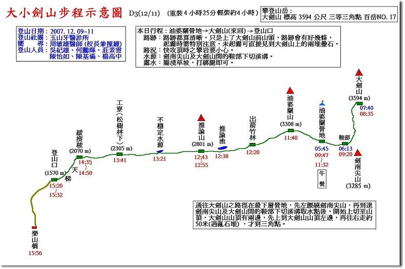 大小劍步程示意圖(3)