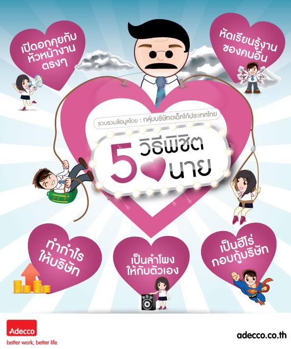 5-Heart-Boss-2