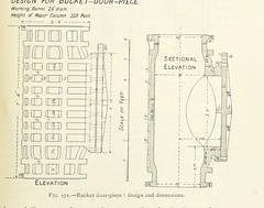 """British Library digitised image from page 511 of """"Mining ... New edition"""""""