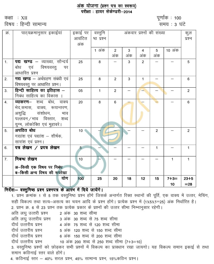 MP Board Blue Print of Class XII Hindi Question Paper 2014
