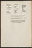 Colophon of Crastonus, Johannes: Lexicon Graeco-latinum