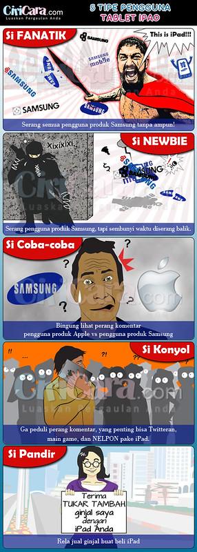 CiriCara-Infografis-5-Tipe-Pengguna-Tablet-iPad