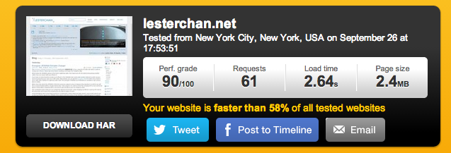 lesterchan.net Pingdom Website Speed Test Results