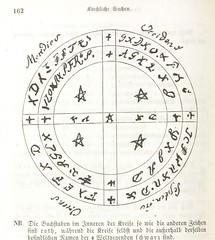 """British Library digitised image from page 198 of """"Licht und Schatten. Ein Beitrag zur Culturgeschichte von Sachsen und Thüringen im XVI. Jahrhunderts, etc"""""""