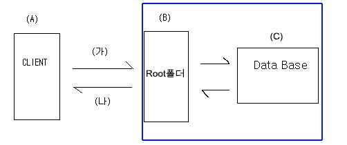 login-database_01