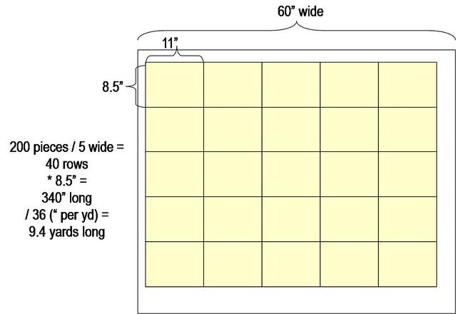 Handkerchief_layout1