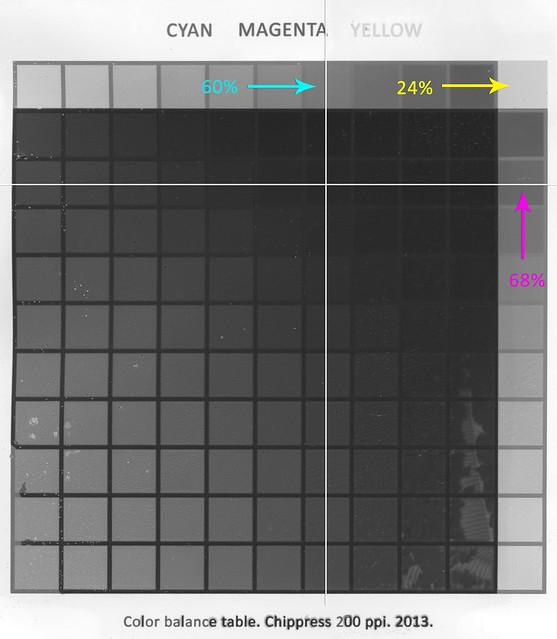 cmyk_table_scan2