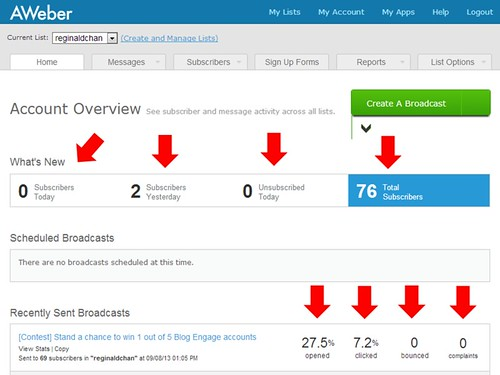 AWeber is an email marketing service that focuses in email analytics
