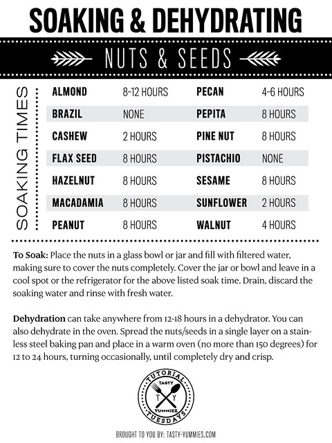 Nuts and Seeds Soaking Chart // Tasty Yummies