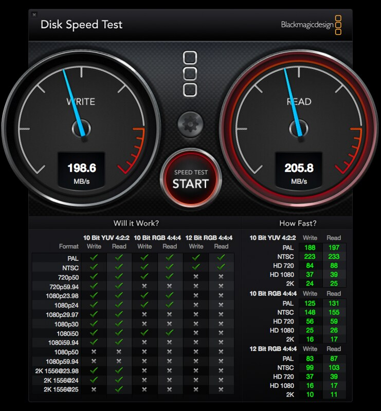 RAID 0 - Disk Speed Test