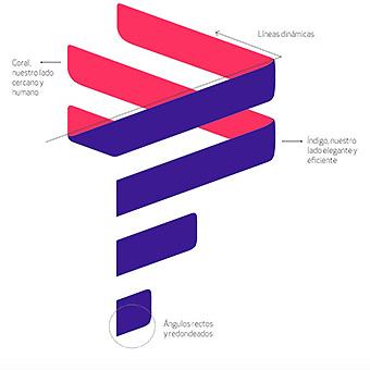 LATAM Logo Sudamérica (LATAM)