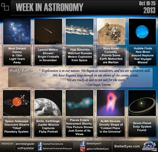 This Week in Astronomy (Oct 19-25]
