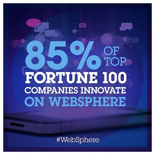 85% of Fortune 100 companies innovate on IBM WebSphere