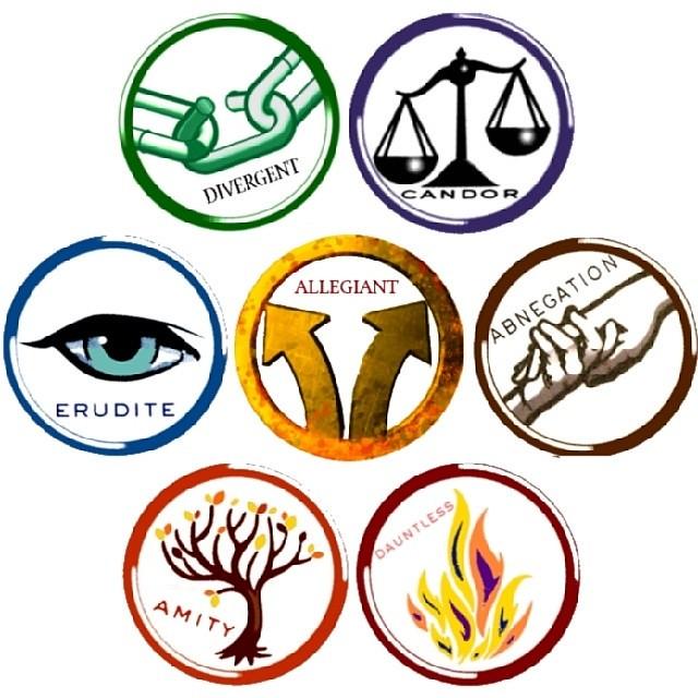 #Erudite #Dauntless #Amity #Abnegation #Candor #Divergent ...