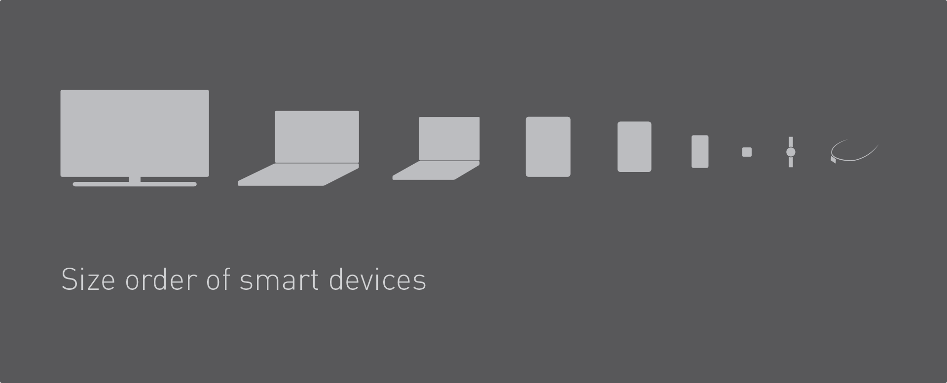 Size order of smart devices