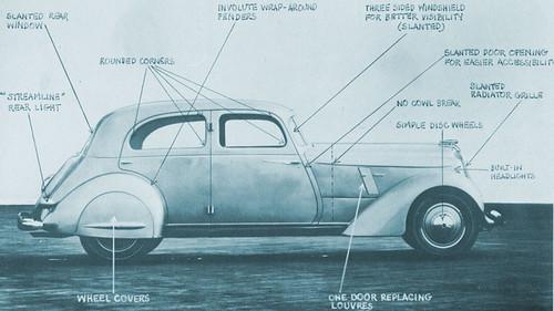 1934 Hupmobile Sedan sketch