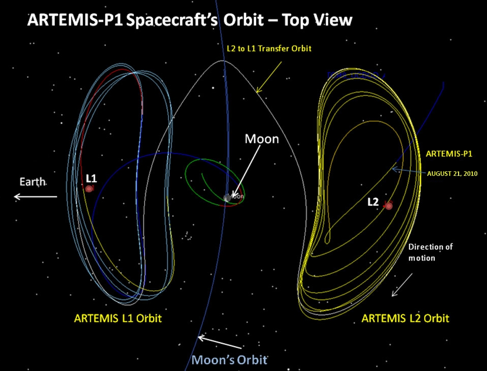 Lunar pioneer an update on the artemis twins for Artemis study
