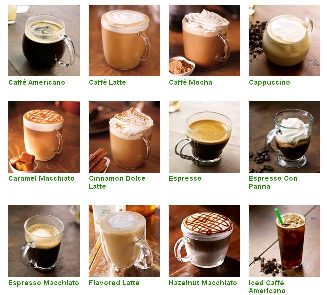 menu starbucks tante opzioni di caffe