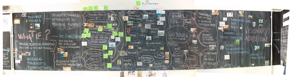 blackboard-diagram-imgs