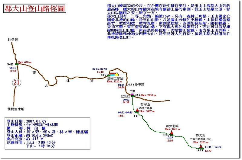 郡大山登山路線圖