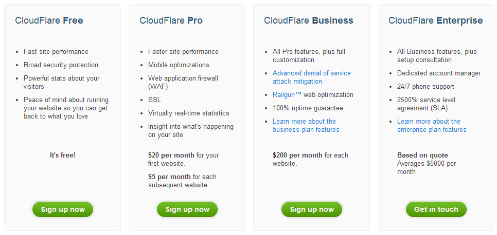 CloudFlare is one of the best CDN providers that bloggers can use for free