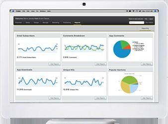 Event app analytics